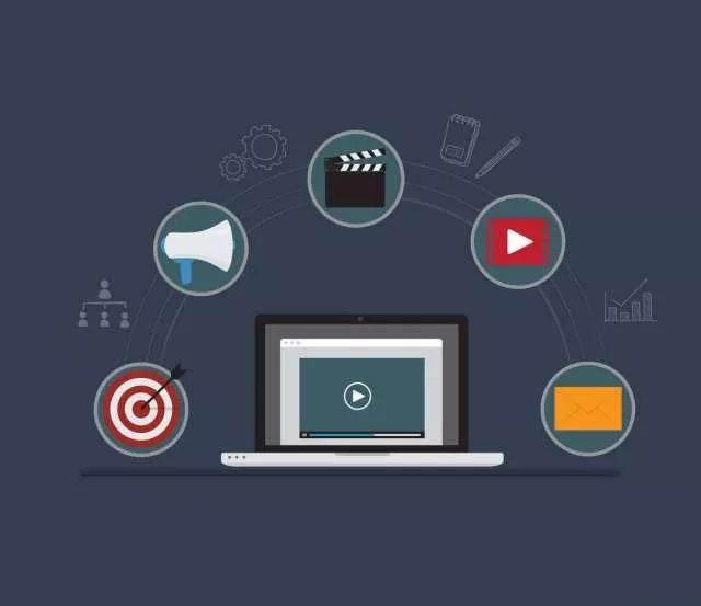 网赚人怎样轻松玩转事件营销和视频营销