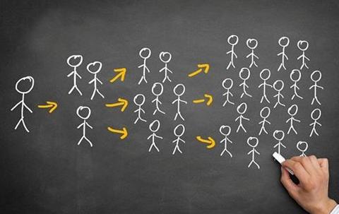 从4种病毒营销案例中,剖析病毒营销的核心是什么