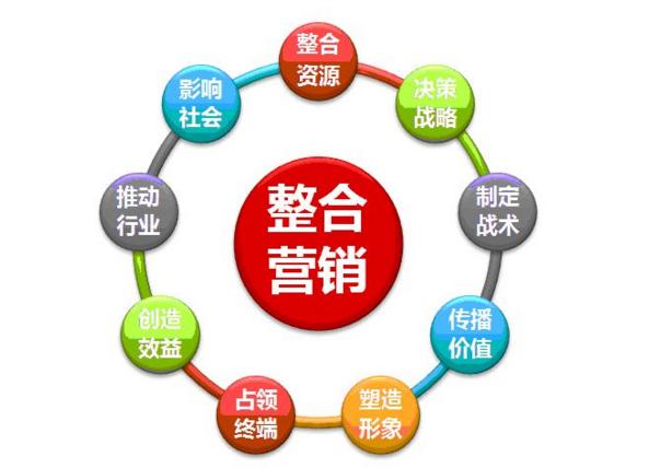 整合营销传播的六种方法(整合营销传播成功案例)