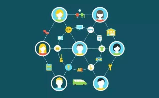 什么是平台化思维,大多数创业者并不适合做平台