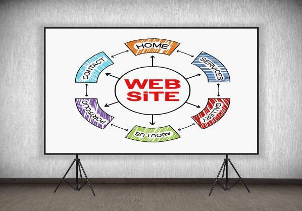 站长干货:做网站的原因是什么