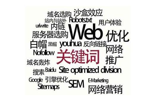 seo优化心得:说说seo精英博客、添加关键词、网站关键词