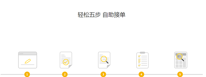 cms采集站seo怎么做,做好采集站怎么盈利