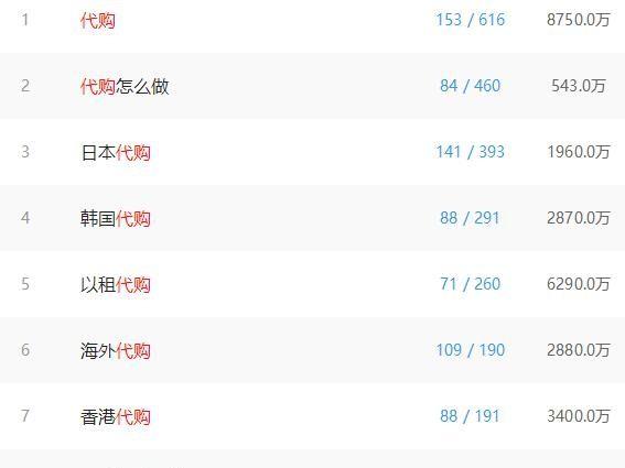 网站赚钱:详解中国站长、李兴平、草根站长的那些事